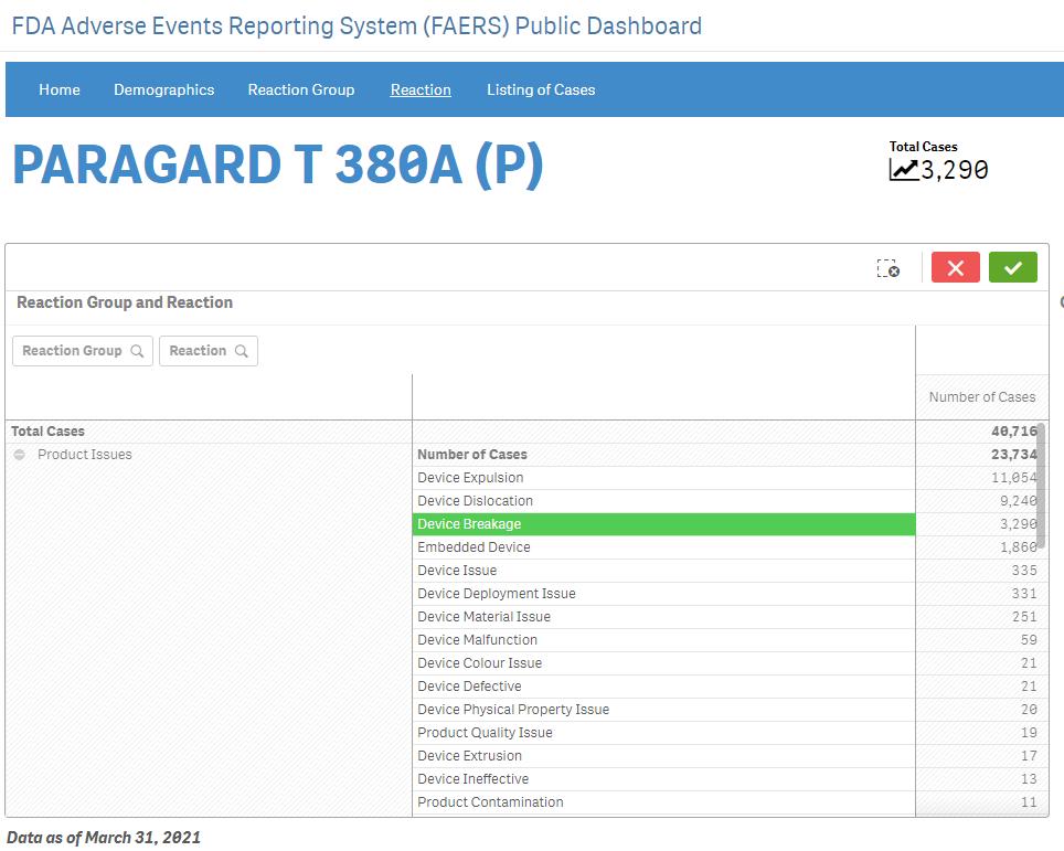 Paragard IUD breakage numbers